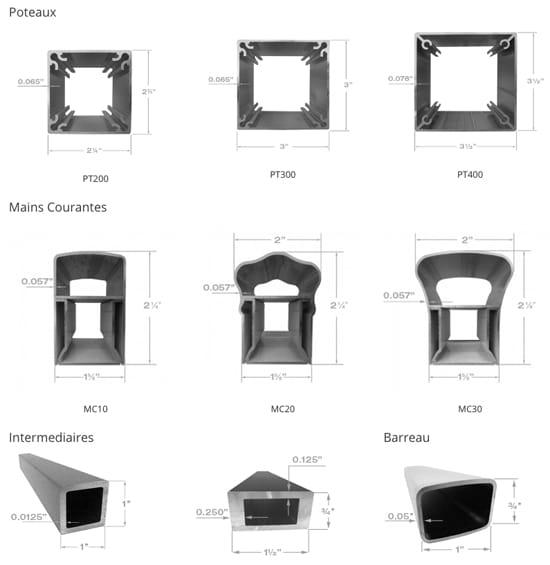Chancrure rampes en aluminimum - Rampes et balcons St-Sauveur
