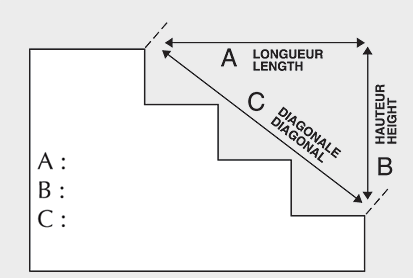 Mesures pour escalier